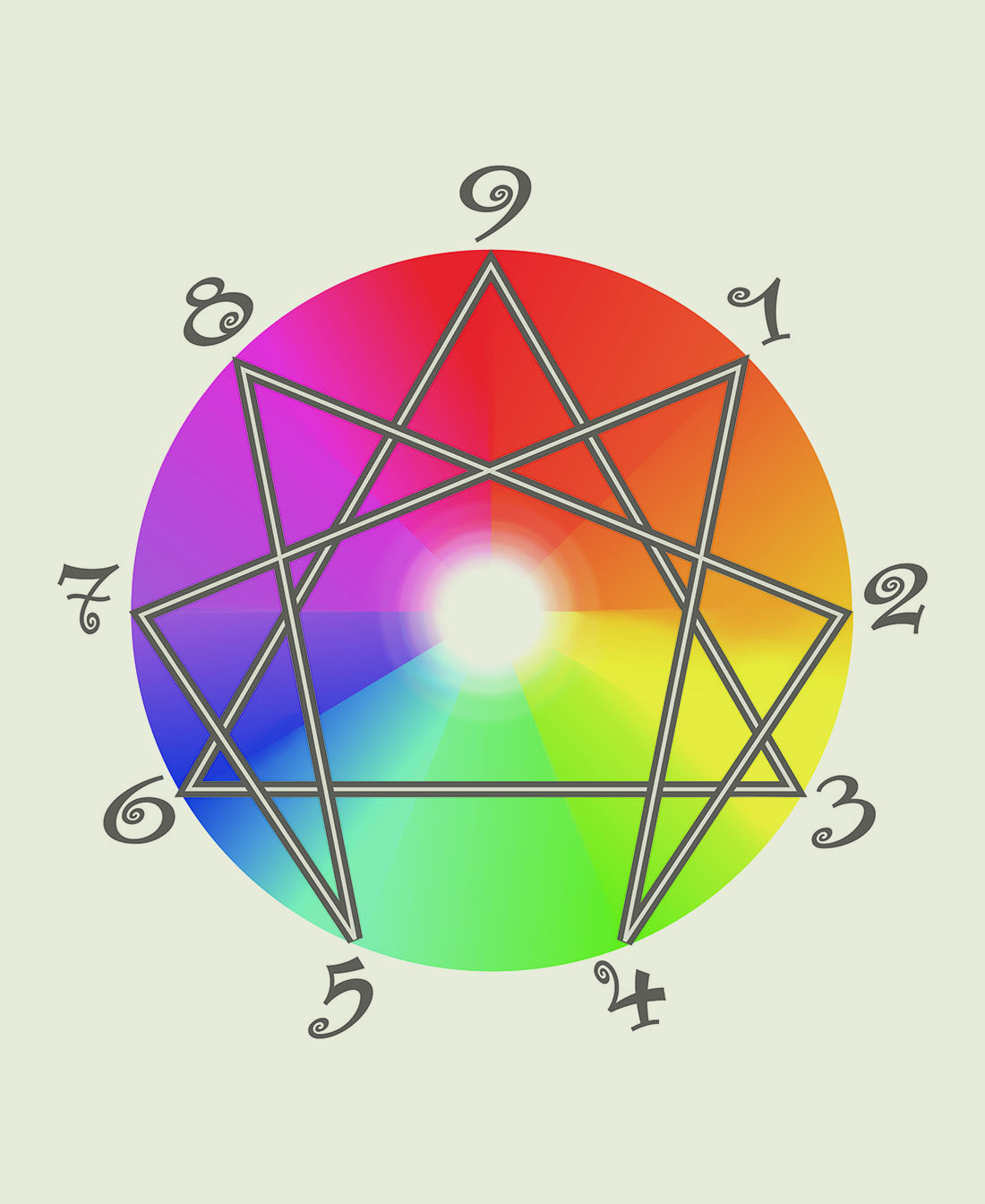 Find Your Authentic Leadership Style with the Enneagram